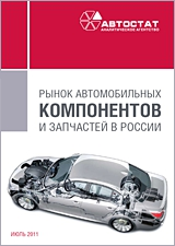Automotive component and spare part market in Russia