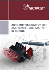 Market of automotive components and spare parts in Russia