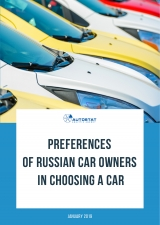 Preferences of Russian car owners in choosing a car