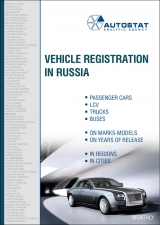 Vehicle registration in Russia