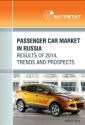 Passenger Car Market in Russia. Results of 2014, Trends and Prospects