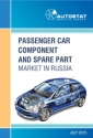 Passenger car component and spare part market in Russia