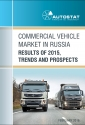 Commercial Vehicle Market in Russia. Results of 2015, Trends and Prospects