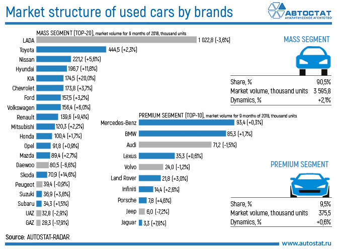 Market structure of used cars by brands.jpg