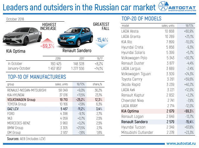 Leaders-and-outsiders-in-the-Russian-car-market.jpg