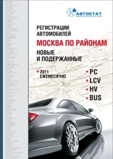 Registration of cars in Moscow (new and used)