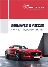 Foreign cars in Russia. Results of 2011. Prospects