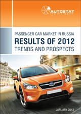 Passenger Car Market in Russia, Results of 2012, Trends and Prospects