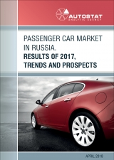 Passenger Car Market in Russia. Results of 2017, Trends and Prospects