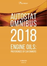 AUTOSTAT OMNIBUS-2018. Engine oils: preferences of car owners (second wave)