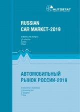 Automotive market in Russia
