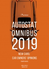 AUTOSTAT OMNIBUS-2019. New cars: car owners' opinions (fourth wave)