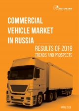 Commercial Vehicle Market in Russia. Results of 2019, Trends and Prospects