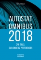 AUTOSTAT OMNIBUS – 2018. Car tires: car owners' preferences (second wave)