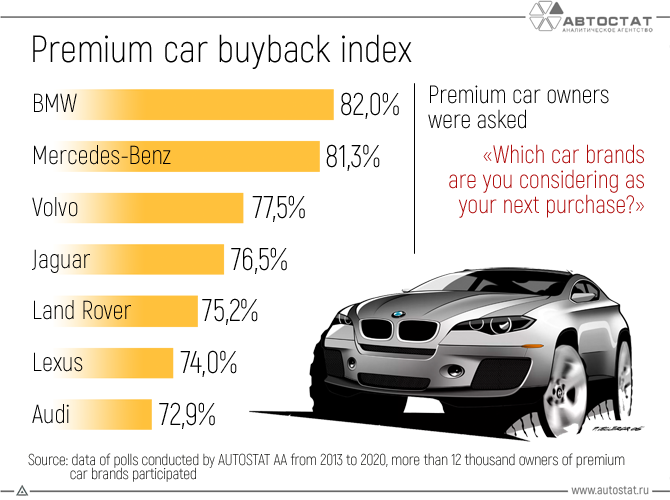 Premium-car-buyback-index.png