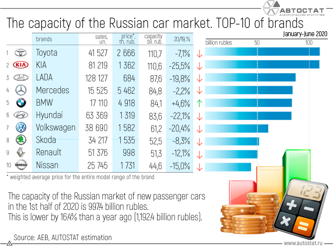 Capacity-of-the-Russian-car-market.png