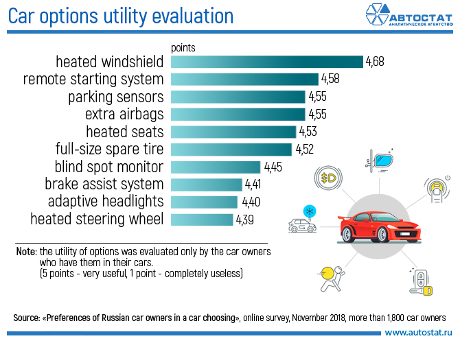 Car options utility evaluation.jpg