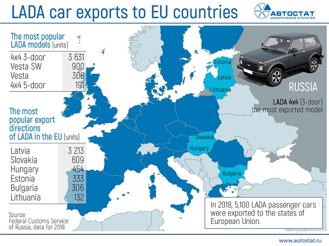 LADA-car-exports-to-EU-countries.jpg