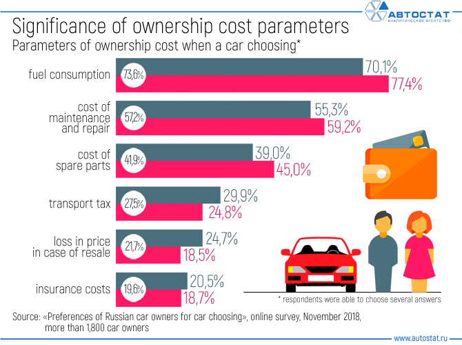 Significance-of-ownership-cost-parameters.jpg