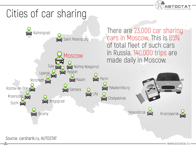 Cities-of-car-sharing.png